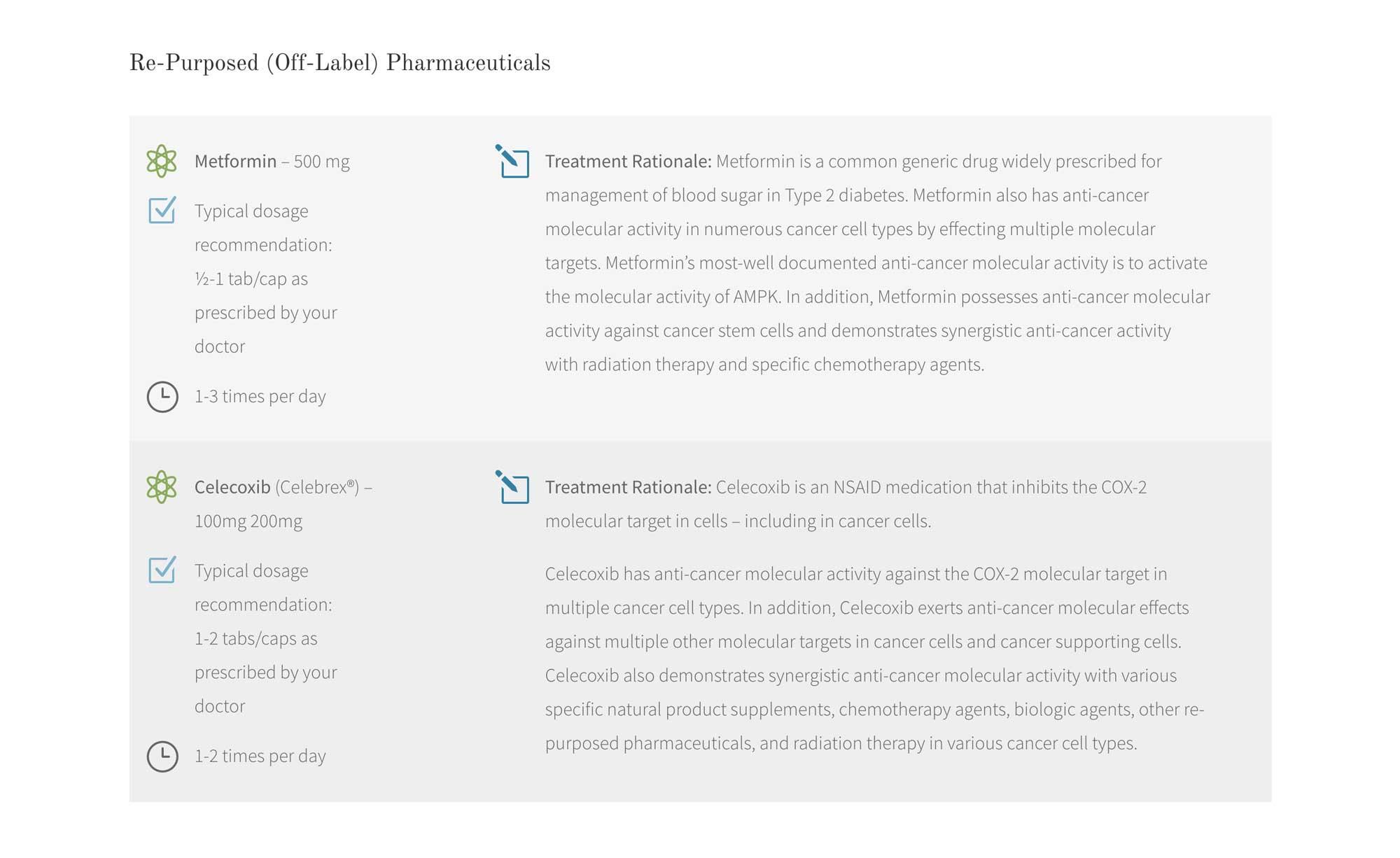 sample-protocol-repurposed-pharmaceuticals.jpg