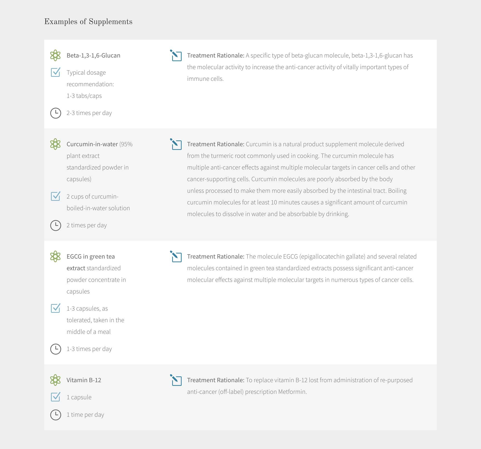 sample-protocol-supplements.jpg