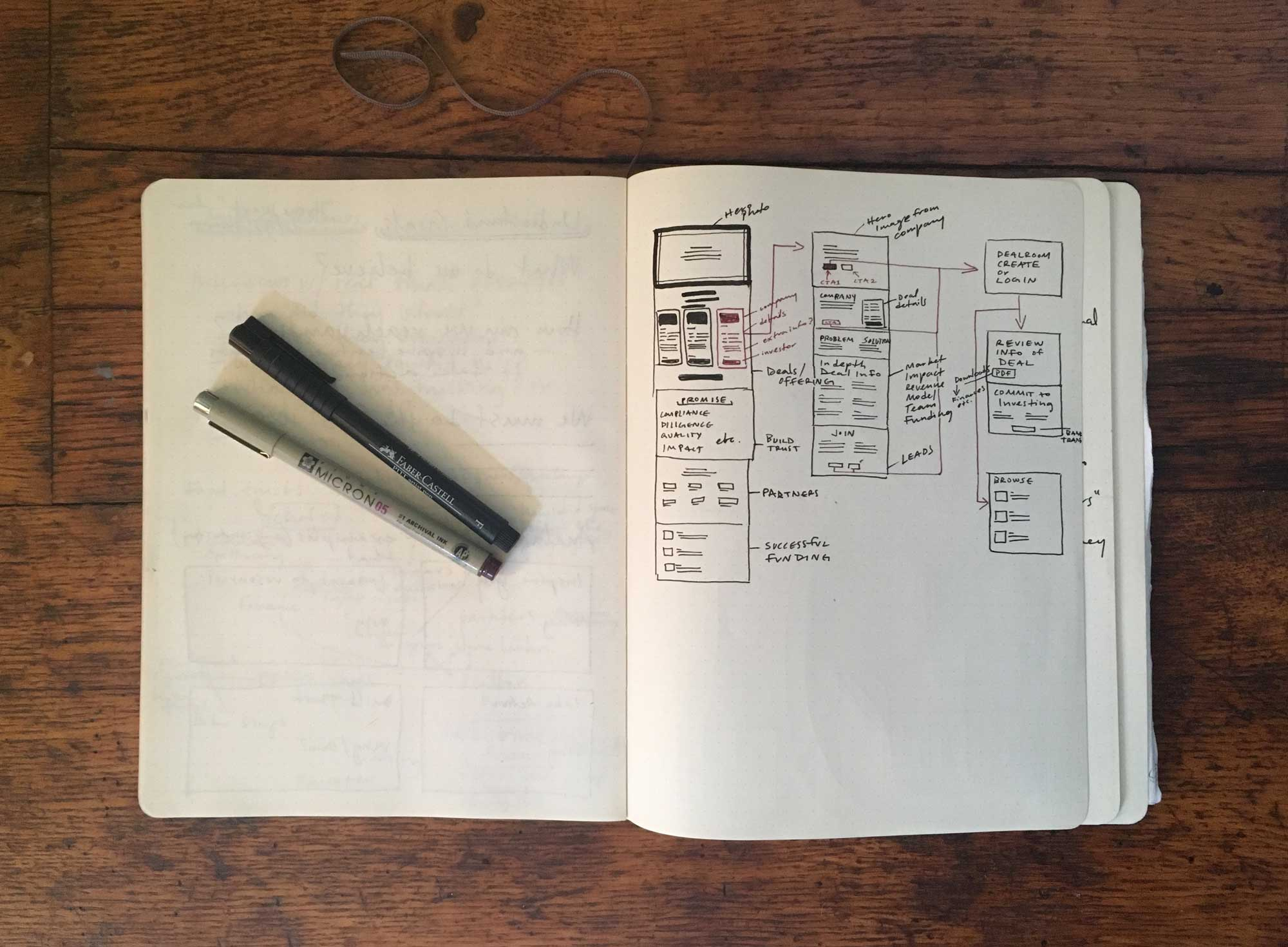 enable-impact-wireframing.jpg