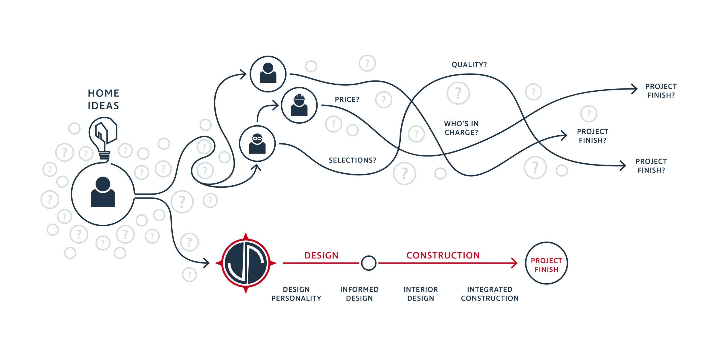 Why JP_customer journey map.jpg