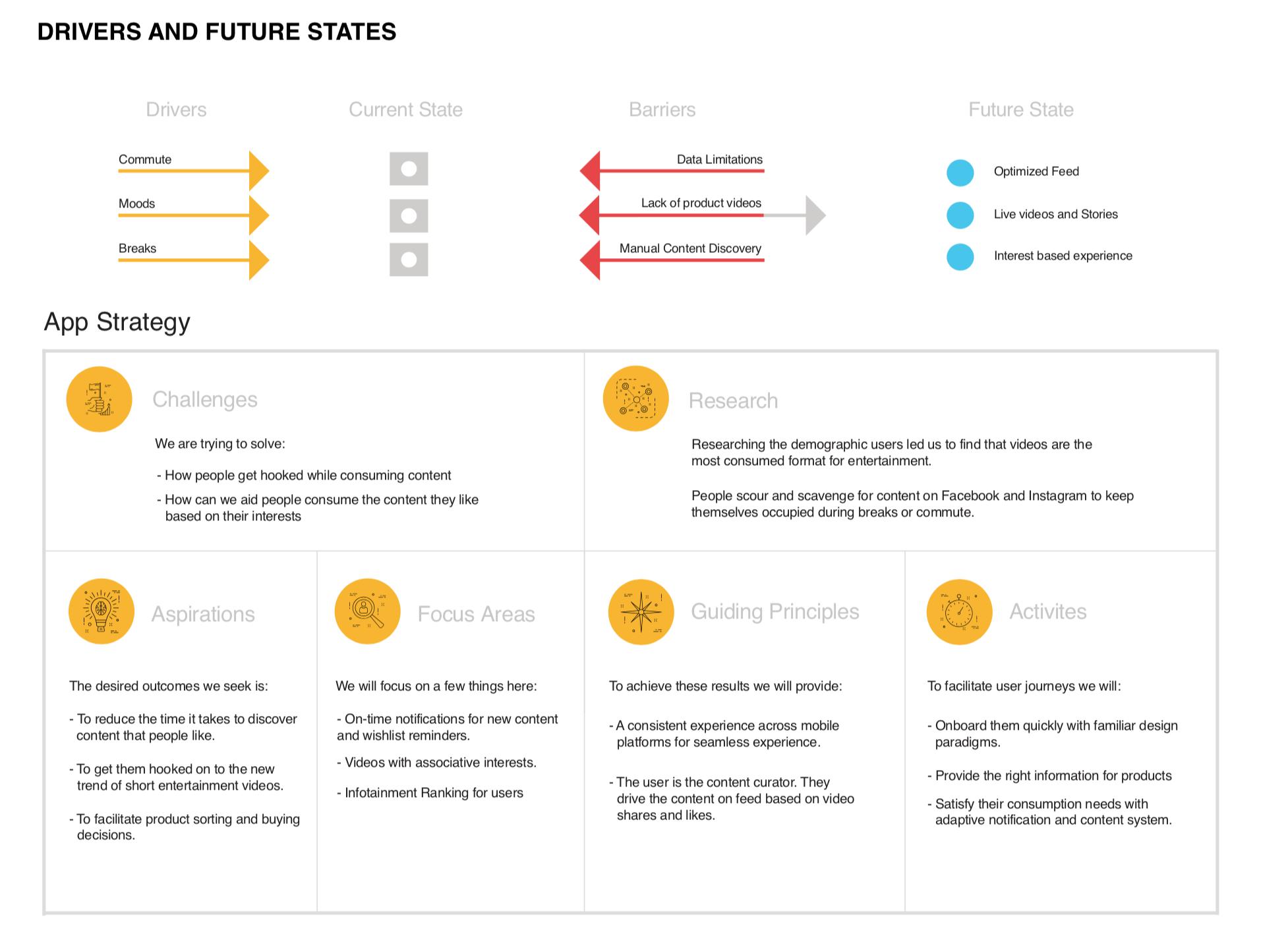 UX_Strategy Roadmap.png
