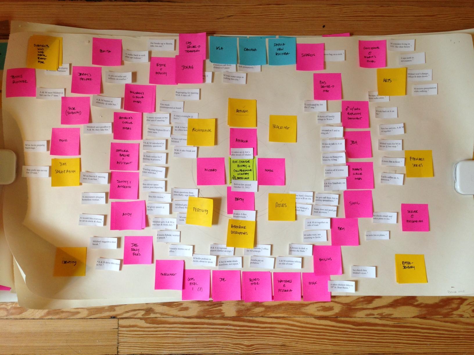 Planning the Novel