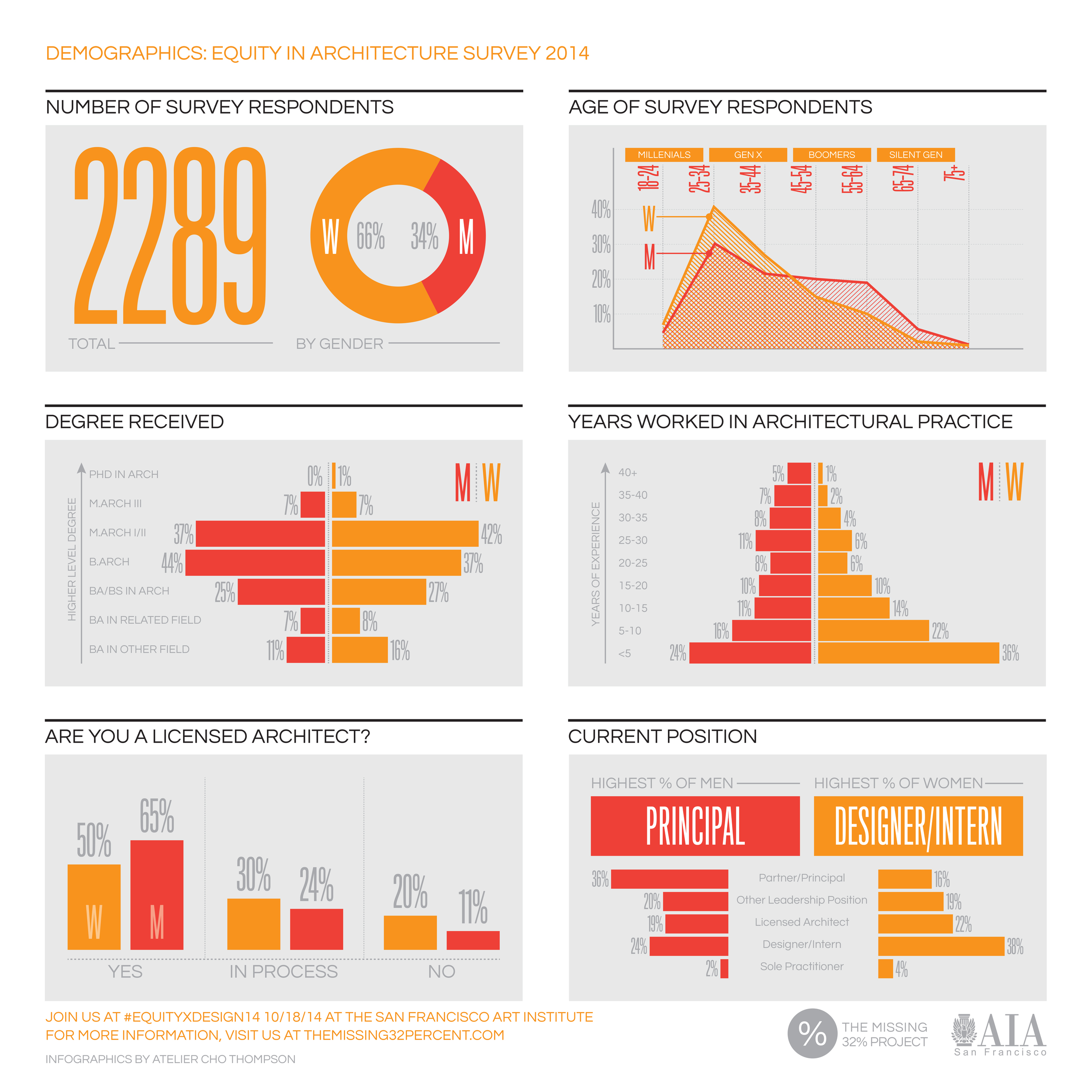 14_1015 Final Approved Infographics Boards UPDATED-2.jpg