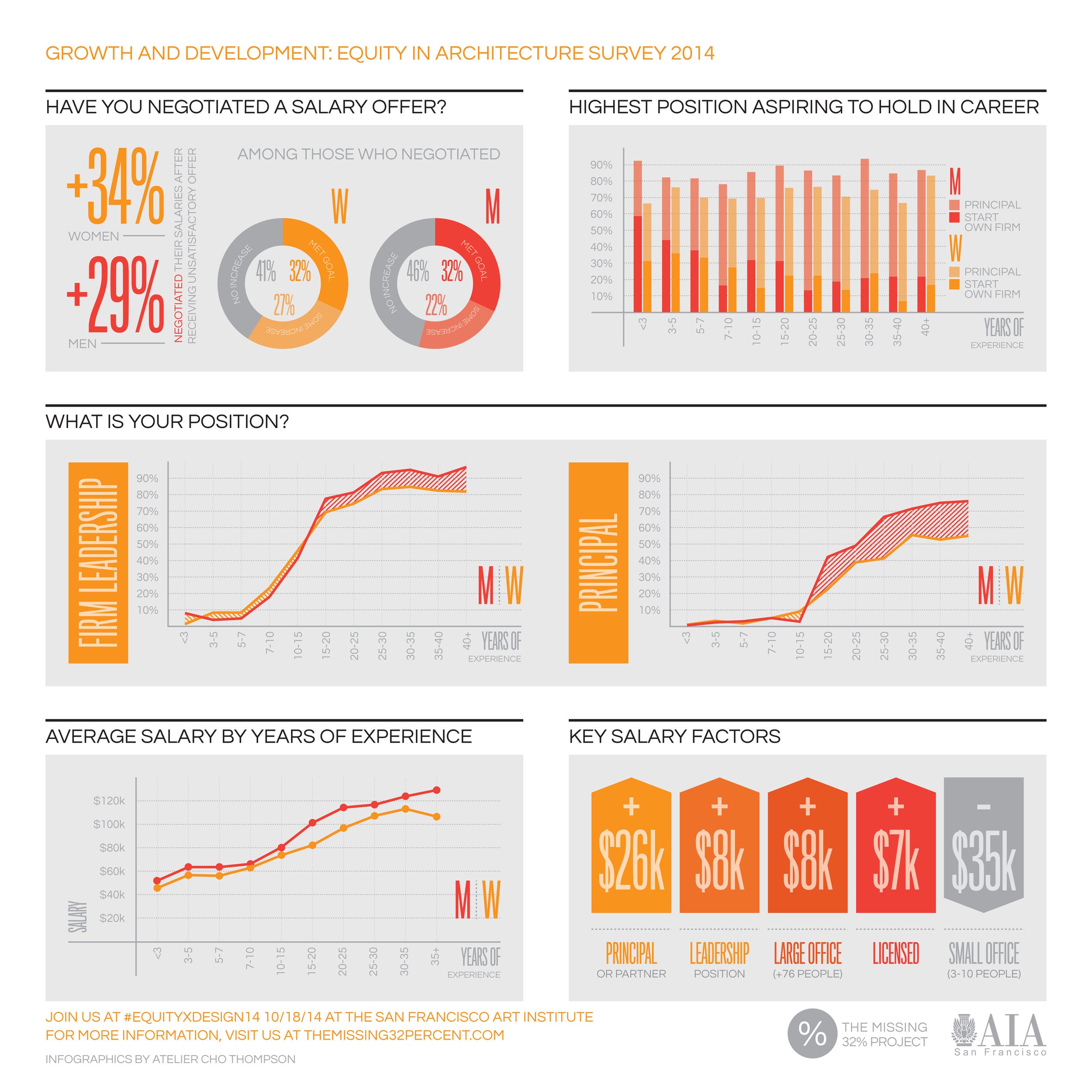 14_1015 Final Approved Infographics Boards UPDATED-5.jpg