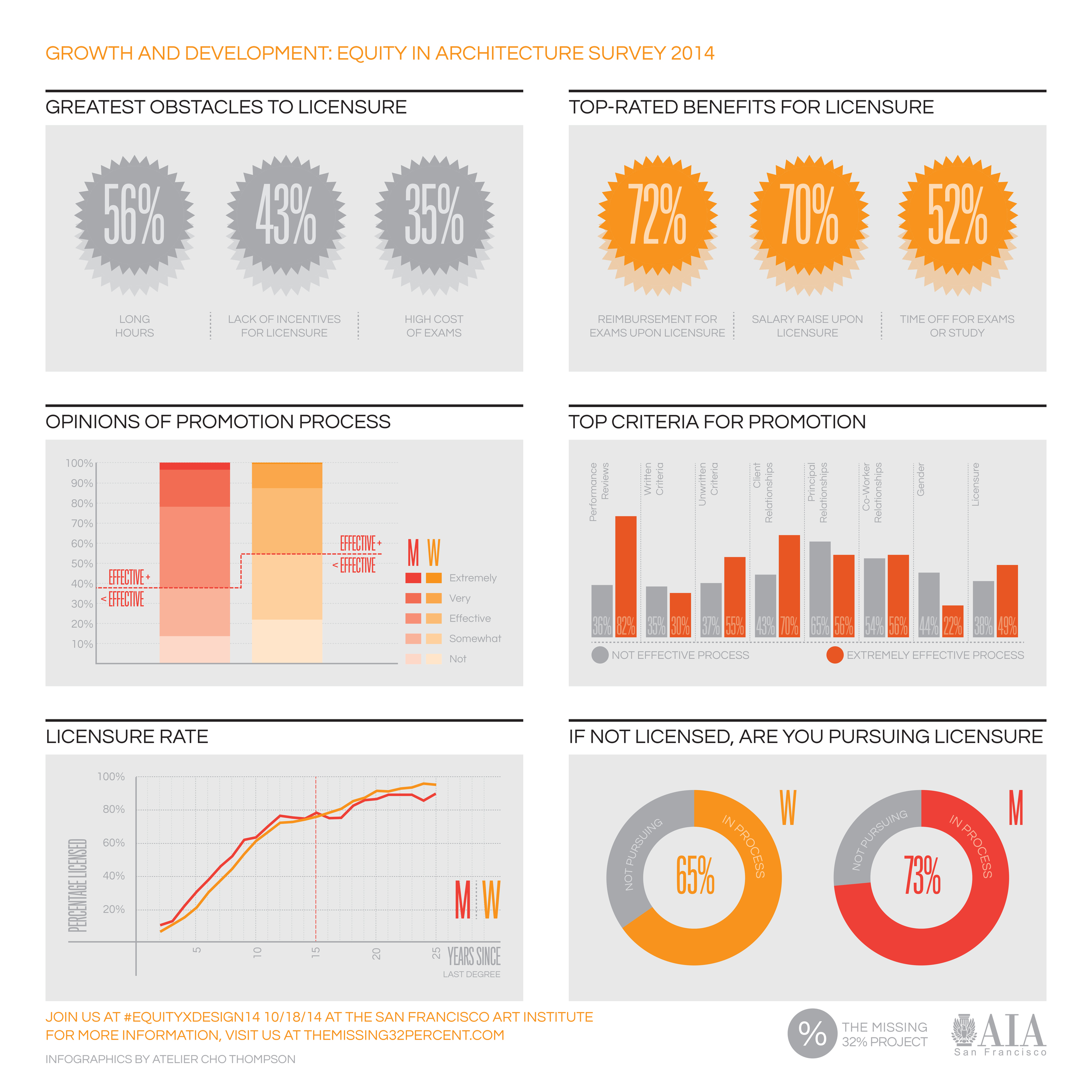 14_1015 Final Approved Infographics Boards UPDATED-6.jpg