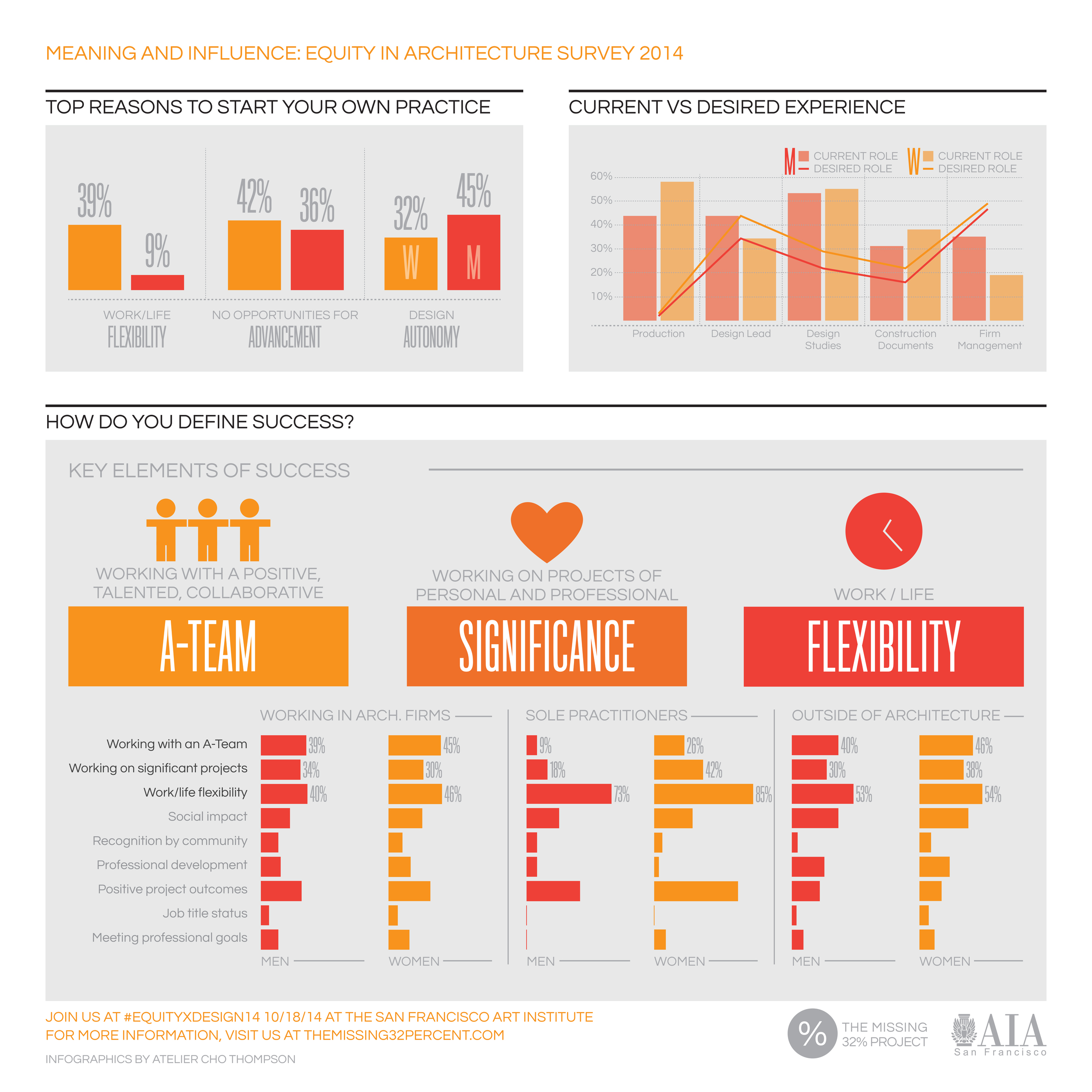 14_1015 Final Approved Infographics Boards UPDATED-7.jpg
