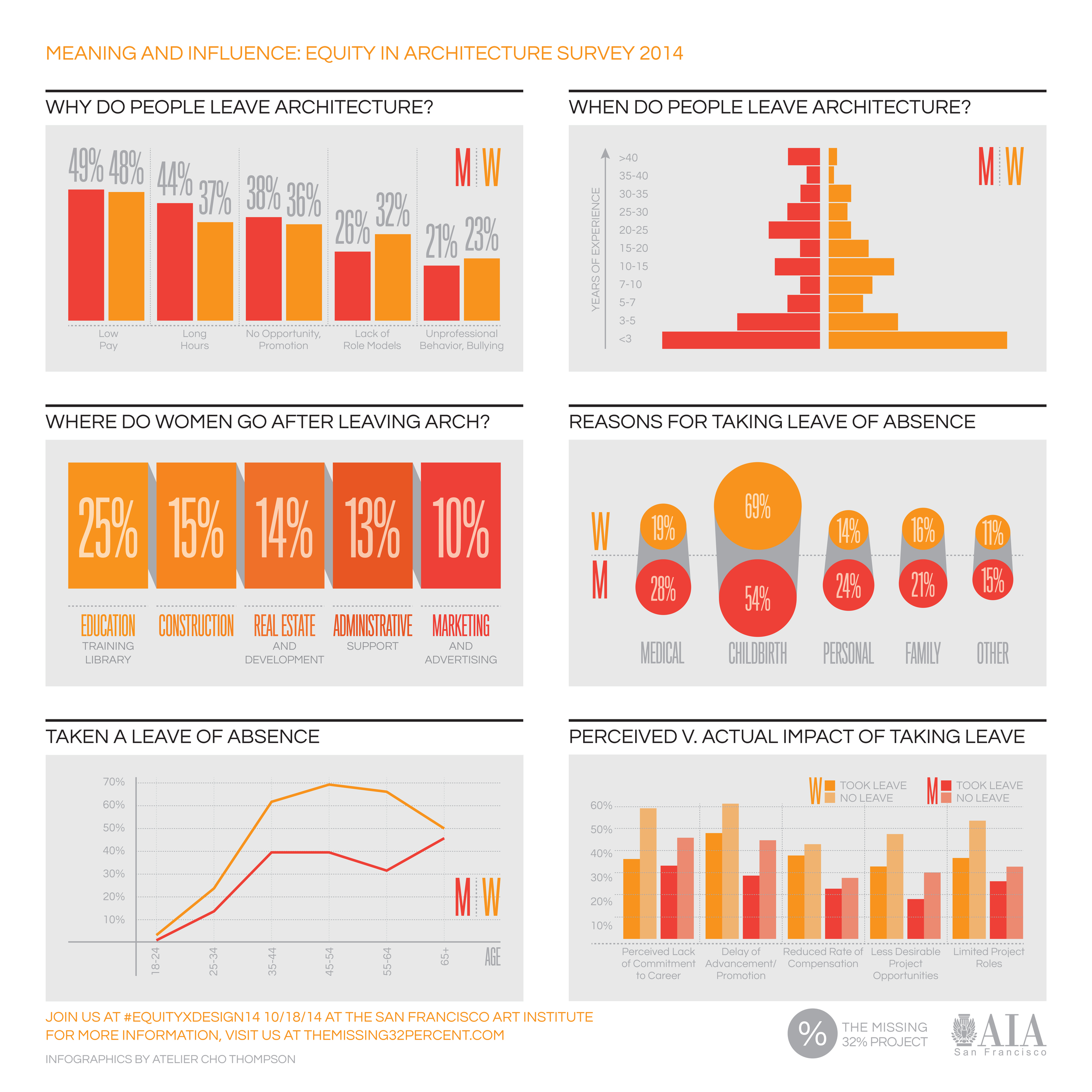 14_1015 Final Approved Infographics Boards UPDATED-8.jpg