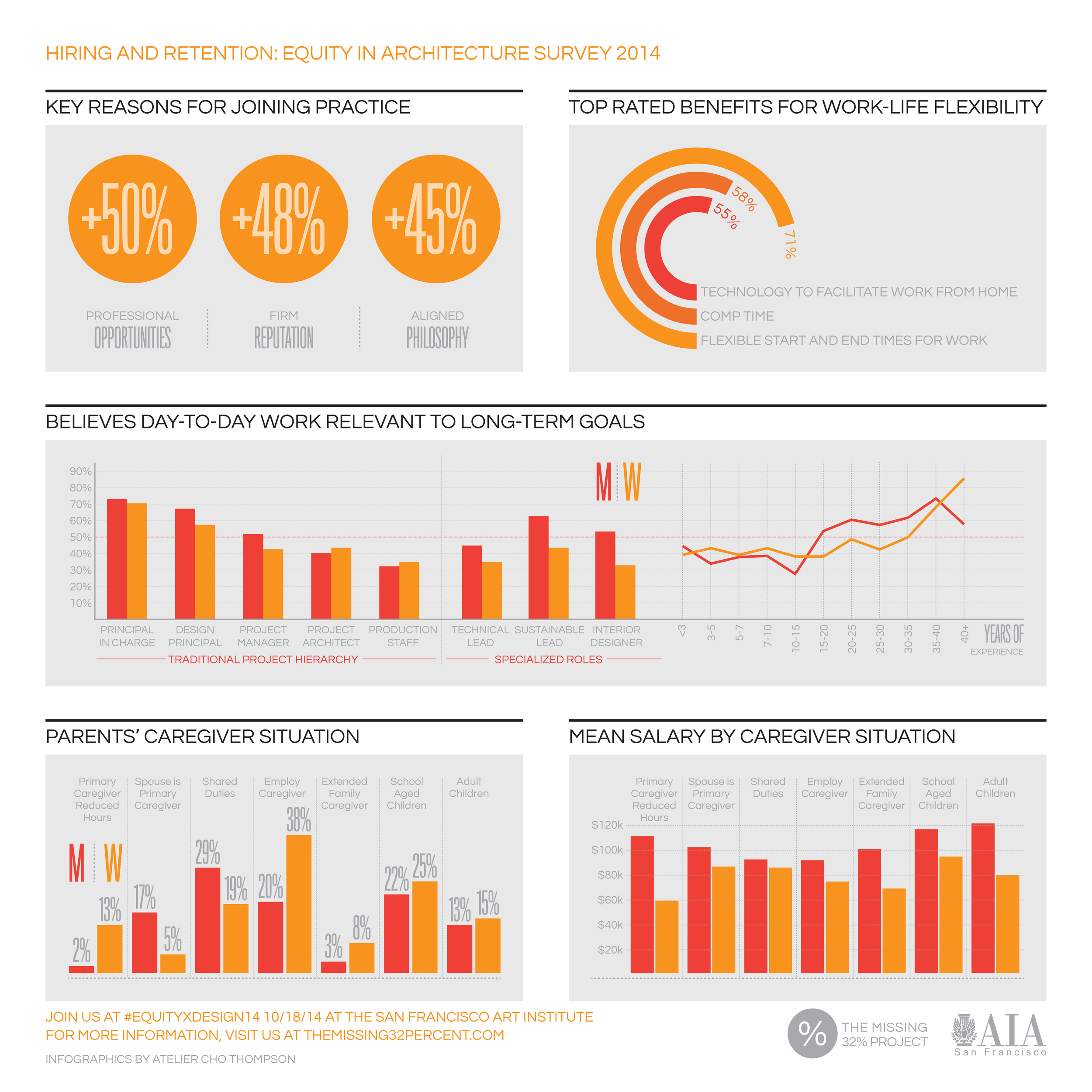 14_1105 Final Approved Infographics Boards UPDATED-4.jpg