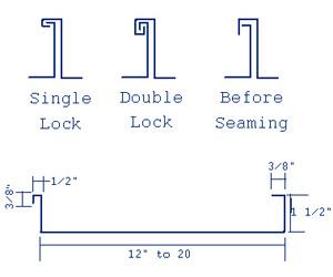 doubleLock_CustomMetal.jpg