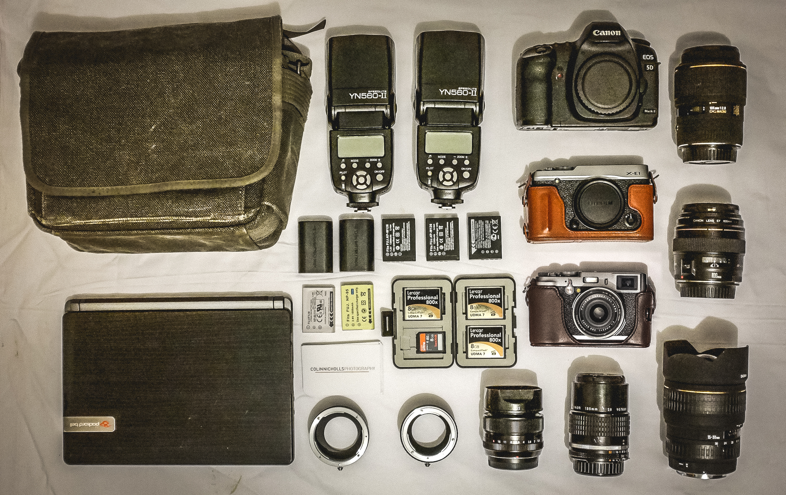 My current camera equipment, minus a few leads, filters, stands and other bits.