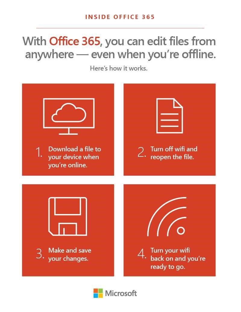 Inside Office 365.jpg