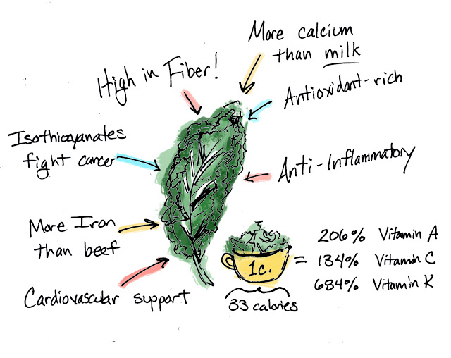 kale salad recipe for people who don't like salad : wholehearter