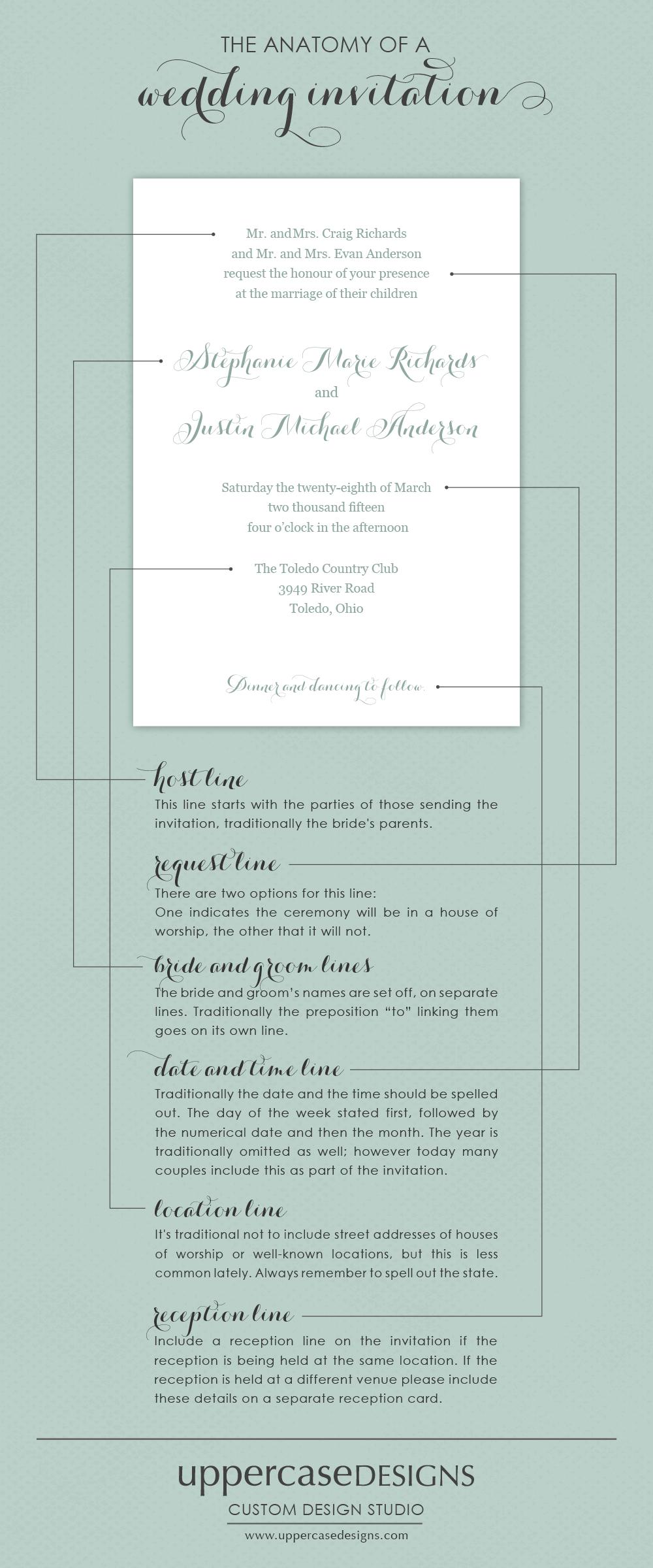 anatomy-of-a-wedding-invitation-UCD.png