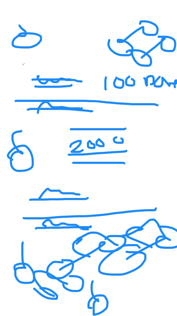 Drawing for user interface