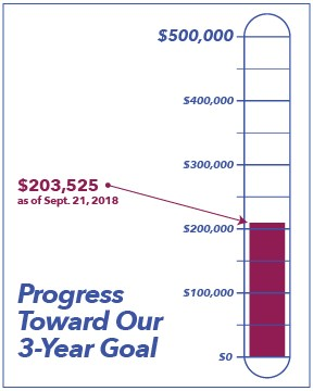 Our Progress as of September 21, 2018