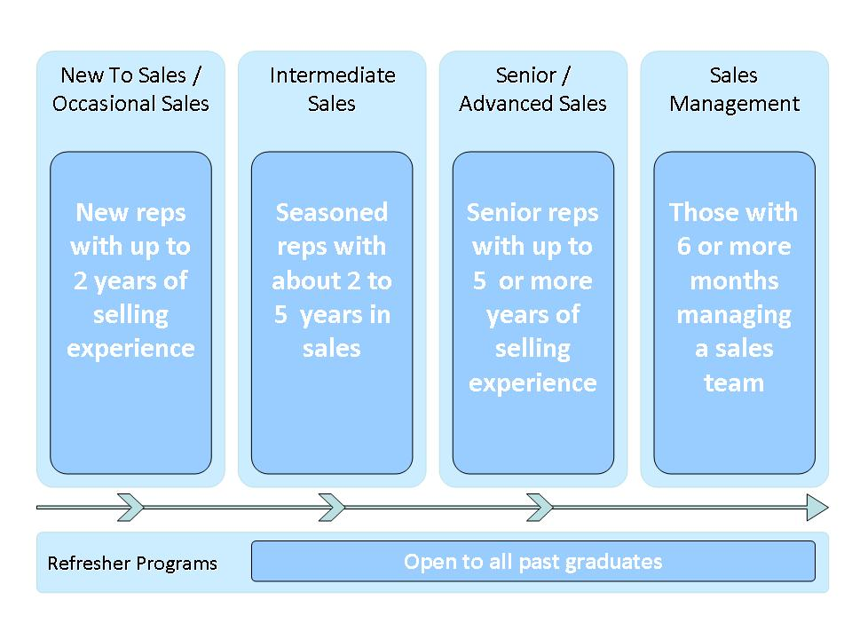 Sales course graphic.jpg