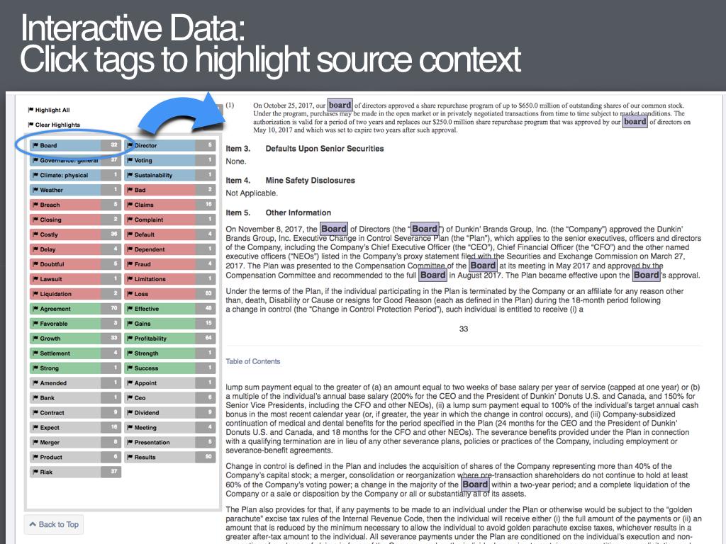 InteractiveData_Dunkin.001.jpeg
