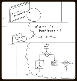 Why you shouldn't interrupt a programmer. Click for source.