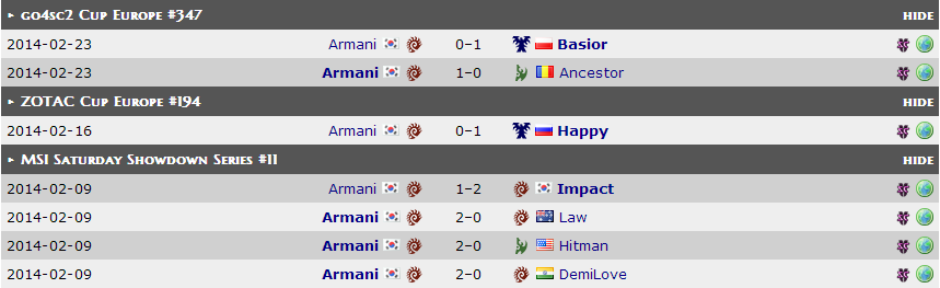 Armani's recent mixed results, credit to www.aligulac.com for the information.