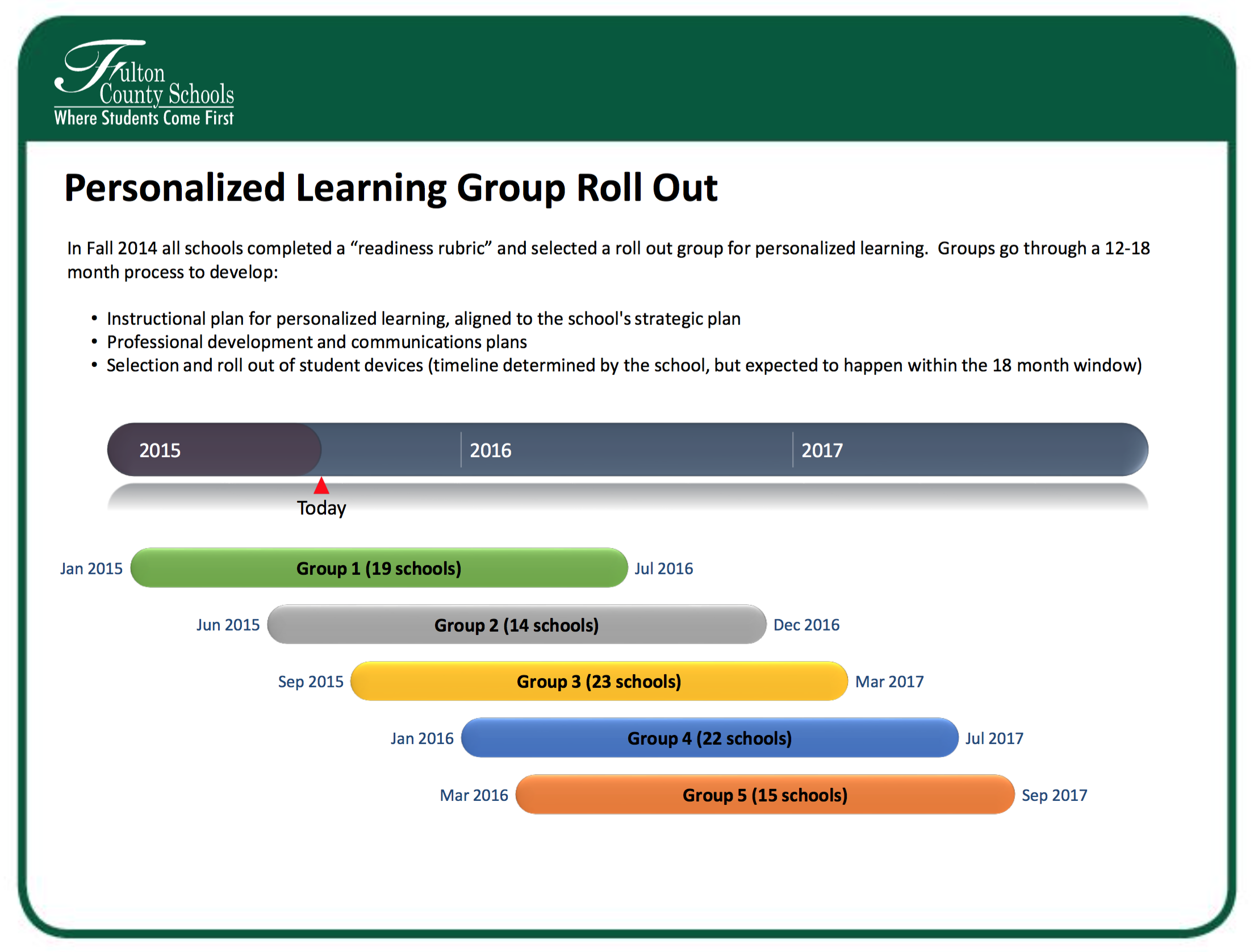 Fulton Personalized Learning Group Roll Out (click the image to download the PDF)