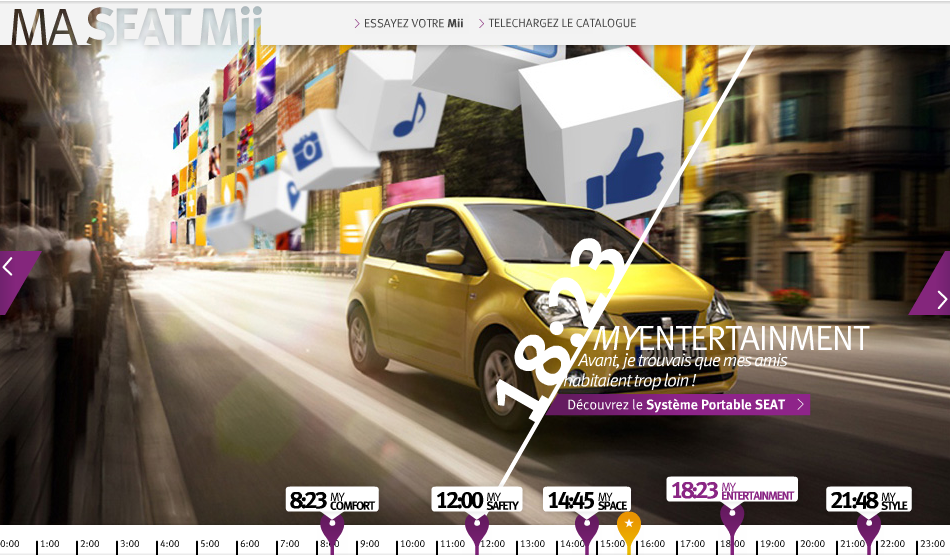 Micro-site for launch of the SEAT Mii. Translated into many languages (this is the French version).
