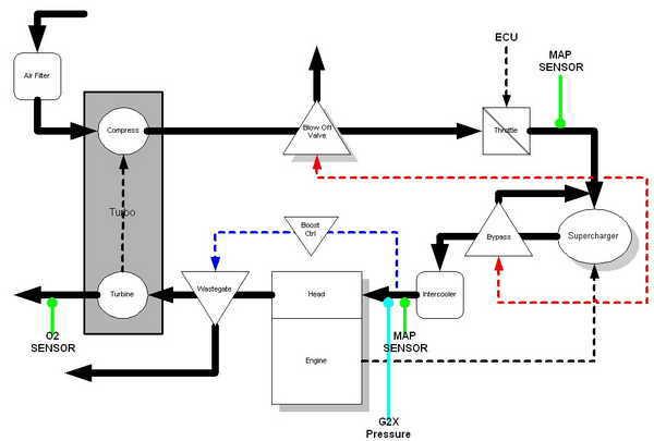 SuperTurbo_System_Diagram_v2.jpg