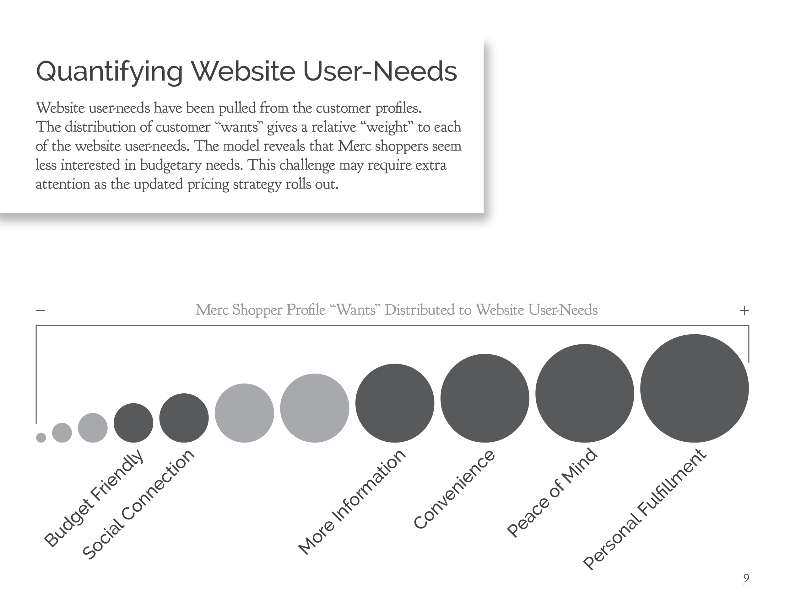 Pages-from-Web-Content-Strategy-Guide-3.png