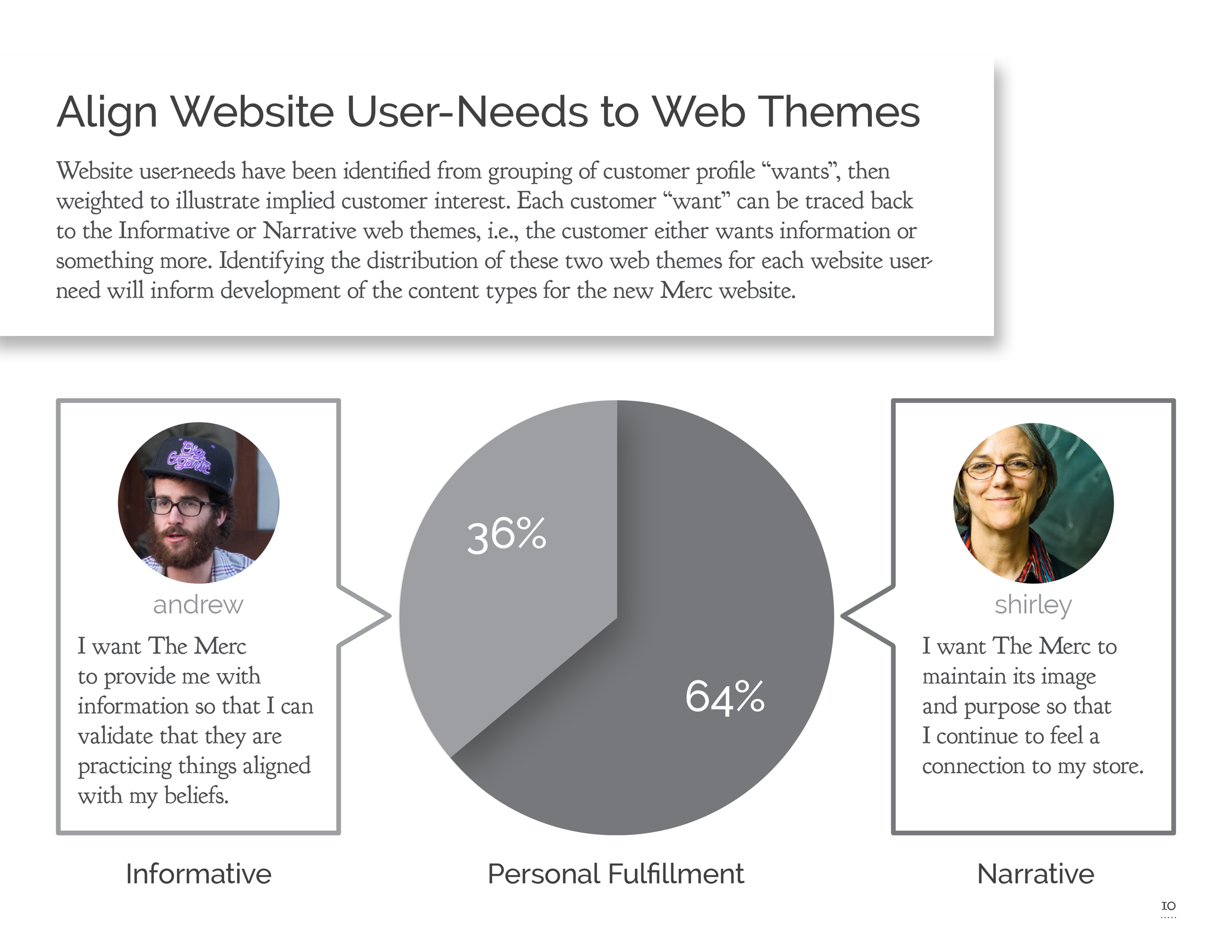 Pages-from-Web-Content-Strategy-Guide-4.png