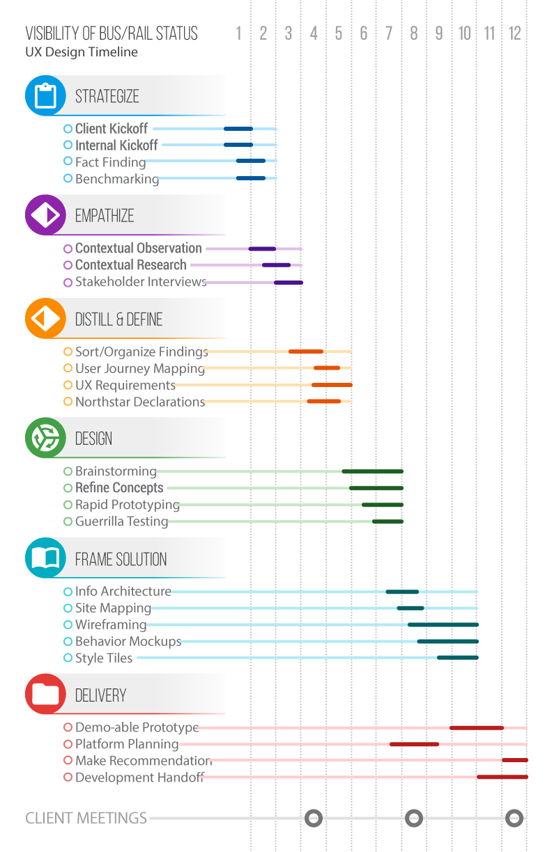 railmap1.png