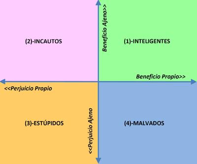 Grafico_Cipolla.png
