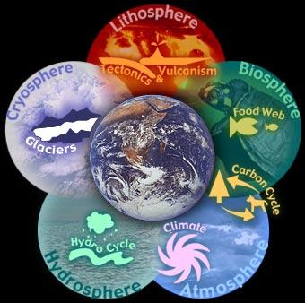 earth systems.jpg