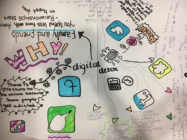 Here's a fantastic brainstorm sheet around digital detoxing from our #bestrongonline training in Leeds!