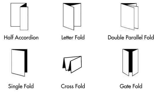 Folding Types diagram