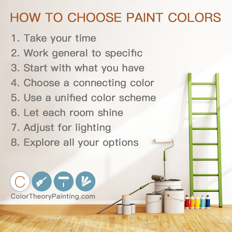 Guidelines for choosing paint colors