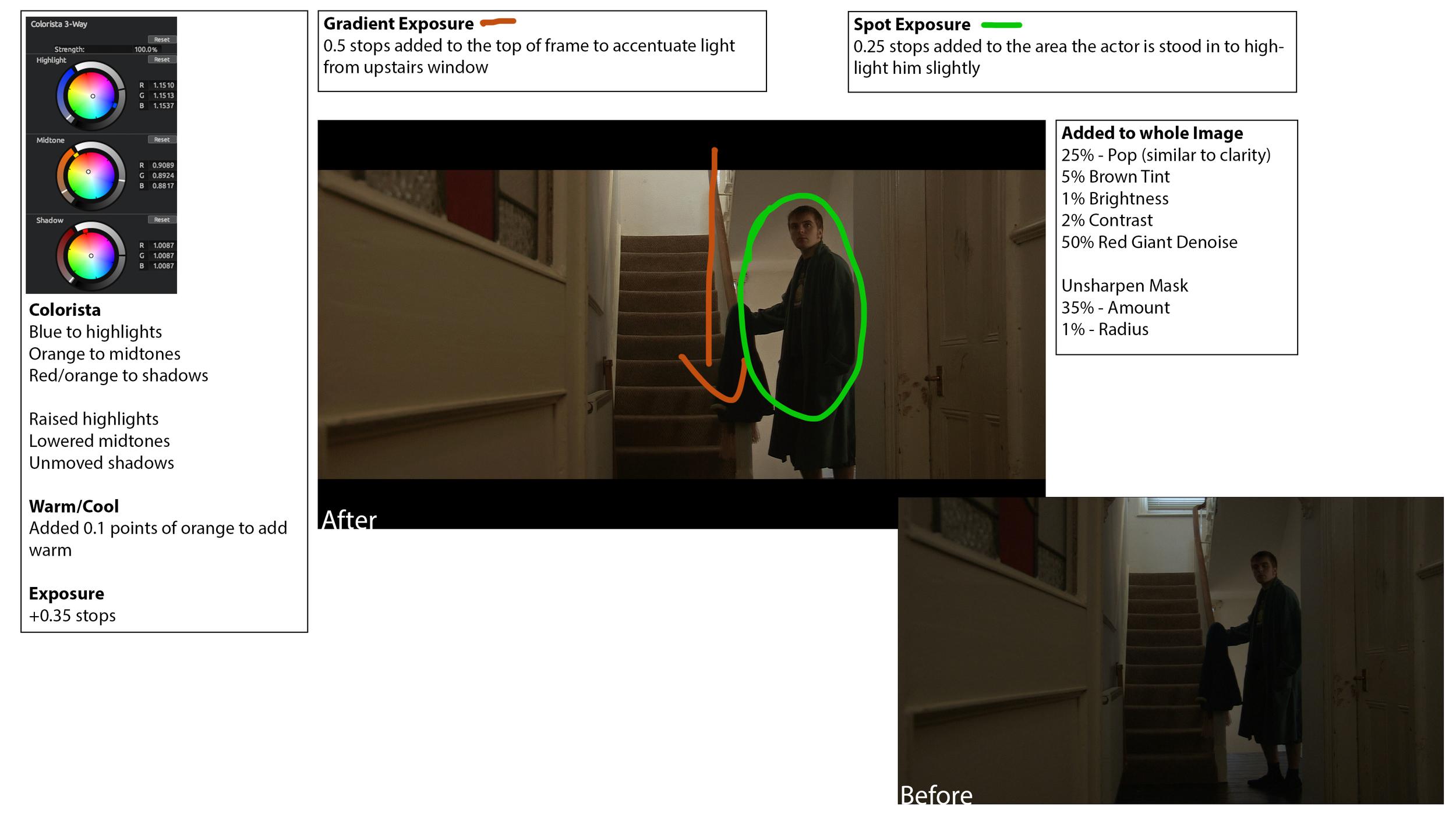 Wake Up Annotated Screengrabs 001.jpg