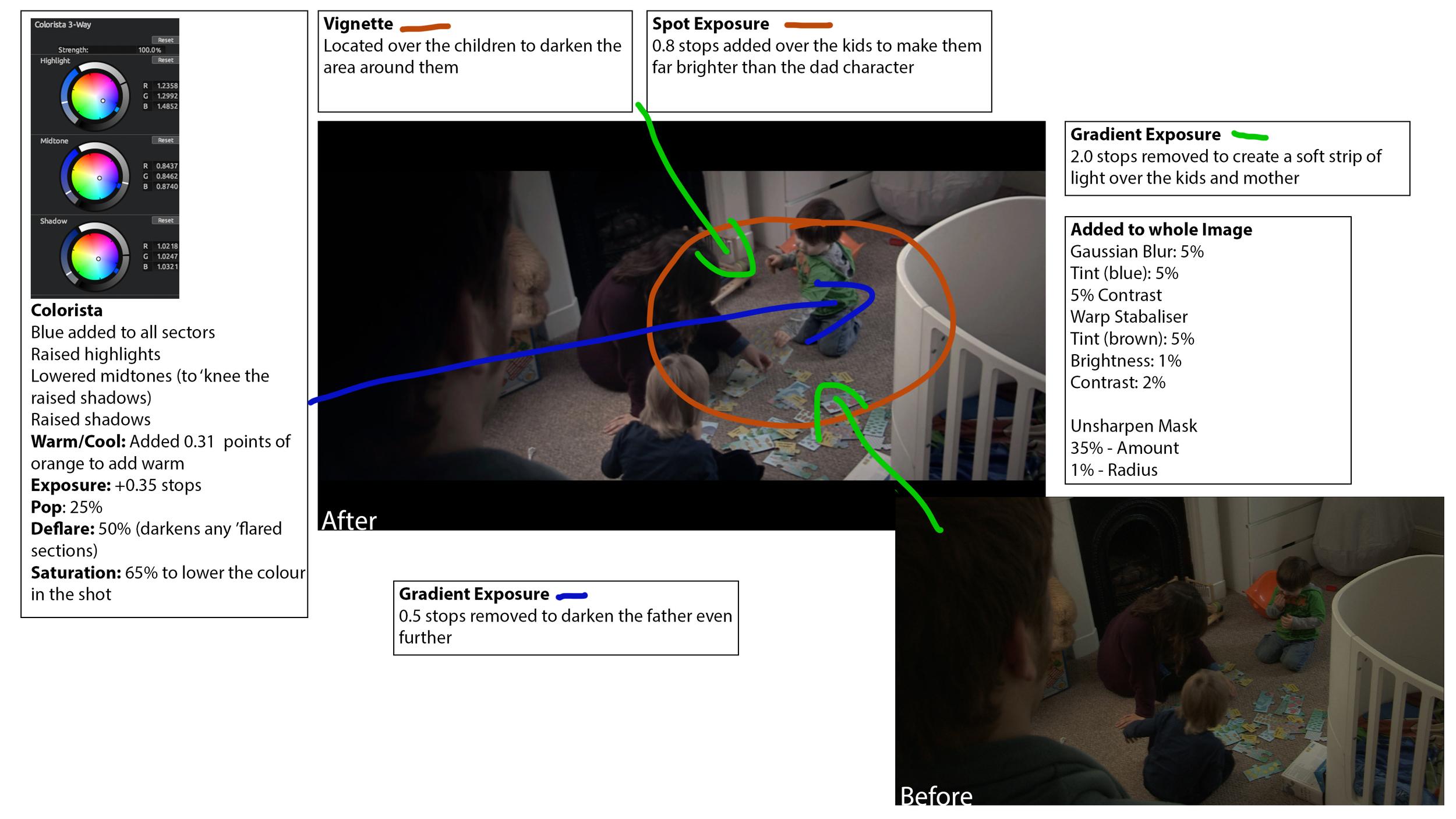 Wake Up Annotated Screengrabs 002.jpg