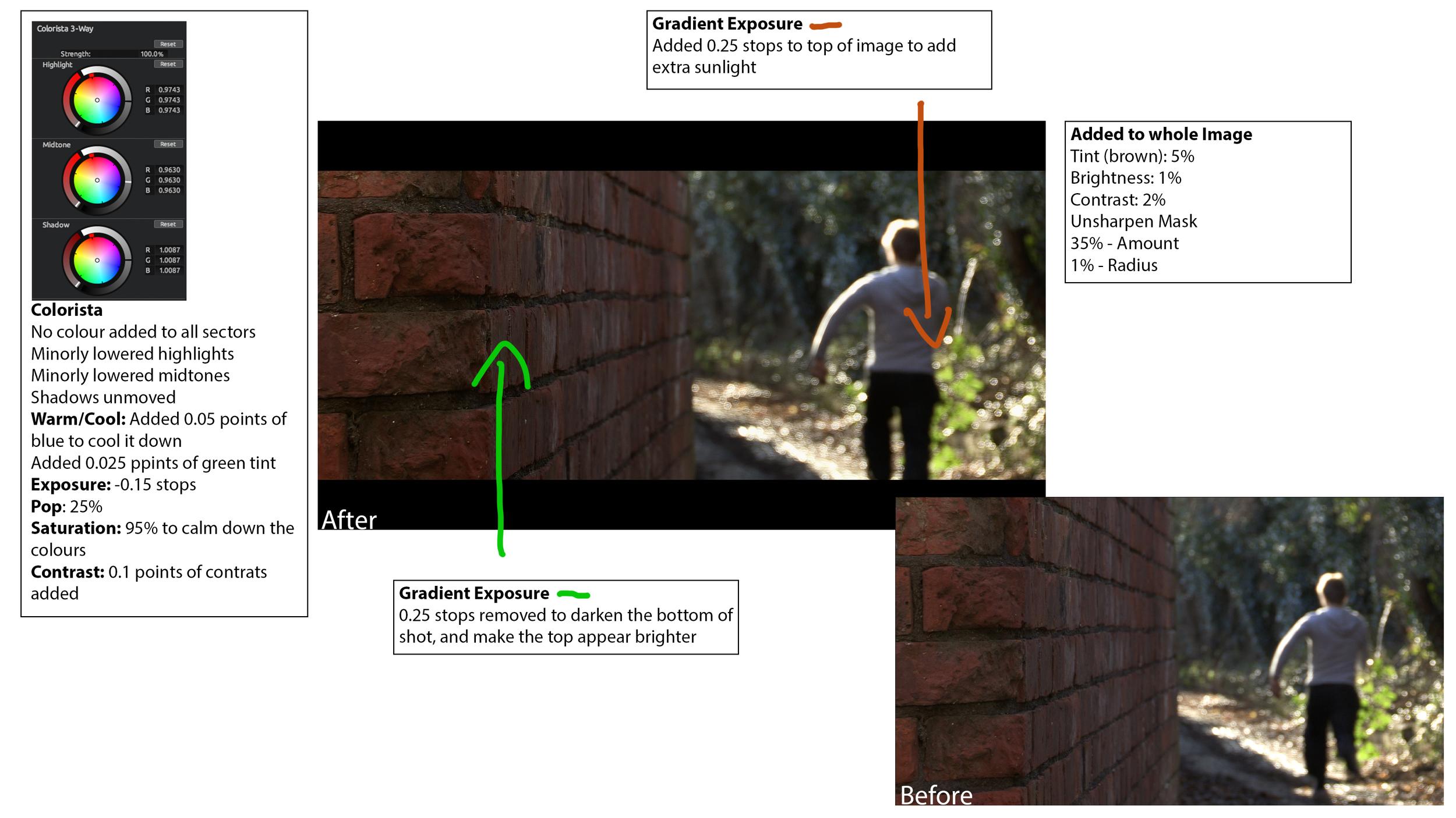 Wake Up Annotated Screengrabs 003.jpg