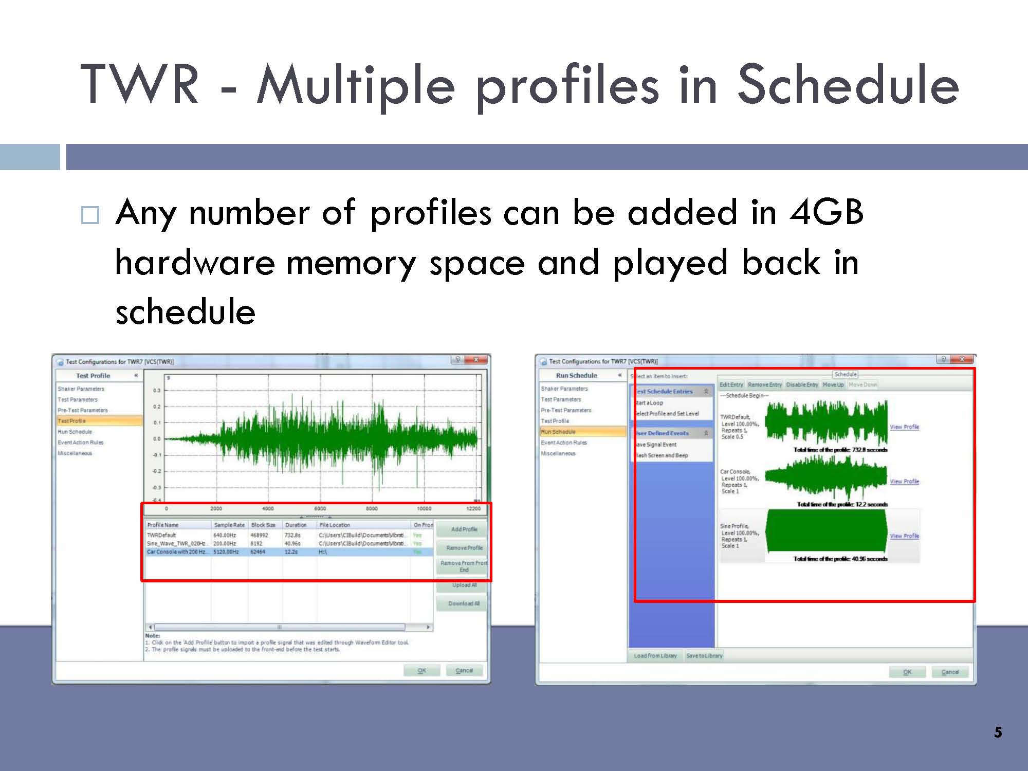 TWR - Multiple Profiles in Schedule : Any number of profiles can be added in 4GB hardware memory space and played back in schedule.