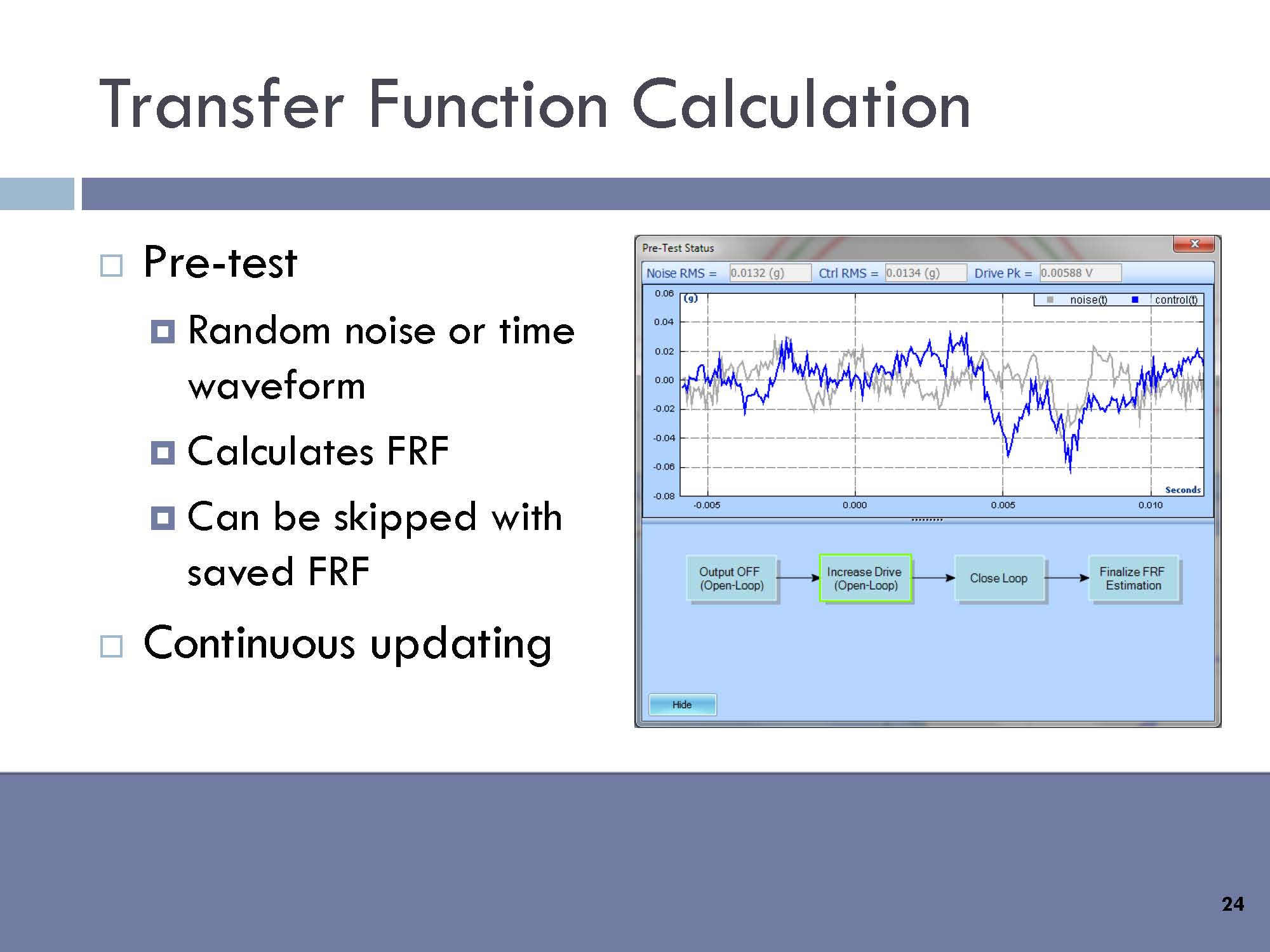 "Transfer Function Calculation: Pretest (Random noise or time waveform, calculates FRF, can be skipped with saved FRF.) Continuous updating.                                                                                                                                                                                                                                                                                                   /* Style Definitions */  table.MsoNormalTable 	{mso-style-name:""Table Normal""; 	mso-tstyle-rowband-size:0; 	mso-tstyle-colband-size:0; 	mso-style-noshow:yes; 	mso-style-priority:99; 	mso-style-qformat:yes; 	mso-style-parent:""""; 	mso-padding-alt:0in 5.4pt 0in 5.4pt; 	mso-para-margin-top:0in; 	mso-para-margin-right:0in; 	mso-para-margin-bottom:10.0pt; 	mso-para-margin-left:0in; 	line-height:115%; 	mso-pagination:widow-orphan; 	font-size:11.0pt; 	font-family:""Calibri"",""sans-serif""; 	mso-ascii-font-family:Calibri; 	mso-ascii-theme-font:minor-latin; 	mso-hansi-font-family:Calibri; 	mso-hansi-theme-font:minor-latin;}"