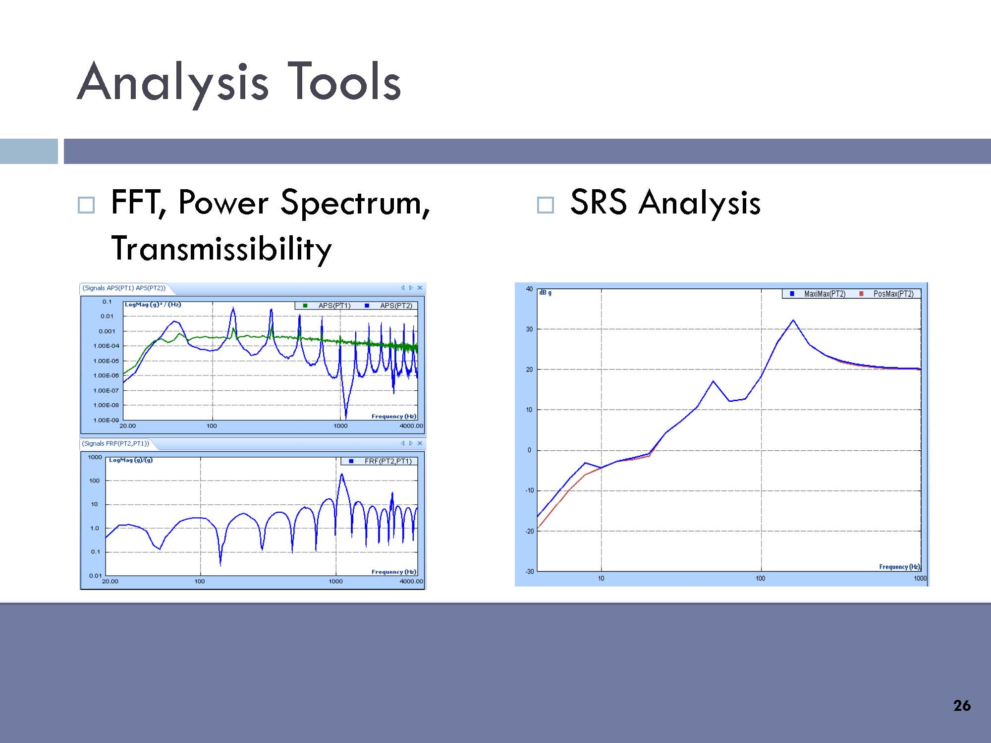 Analysis tools: FFT, Power Spectrum, Transmissibility, SRS Analysis.