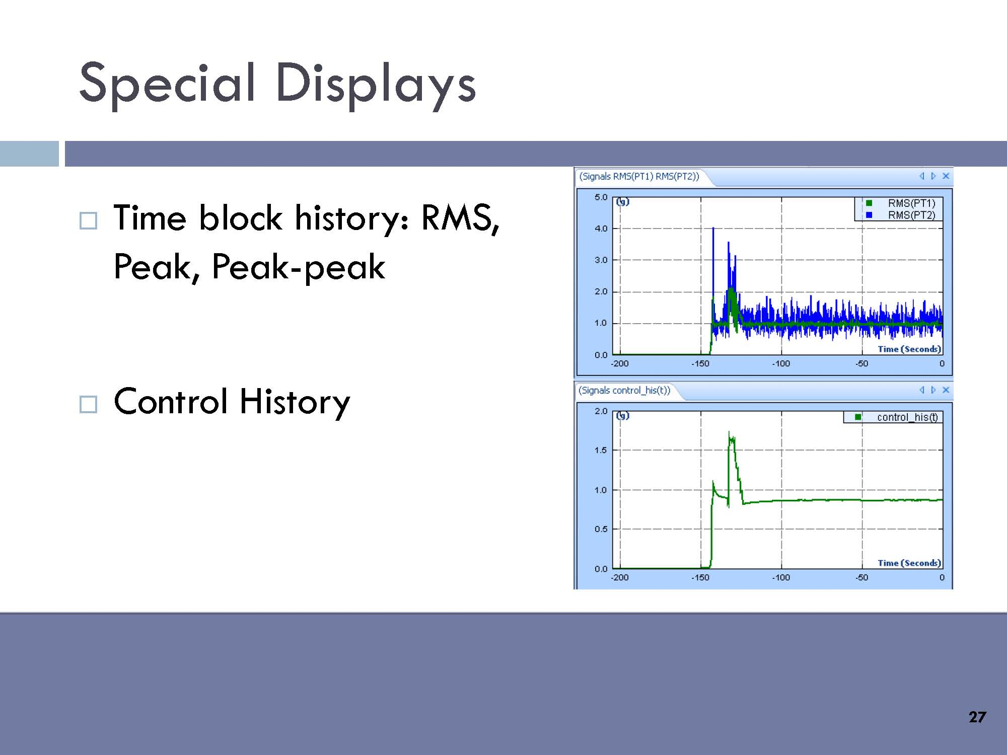 Special Displays: Time block history (RMS, Peak, Peak-Peak) and Control History