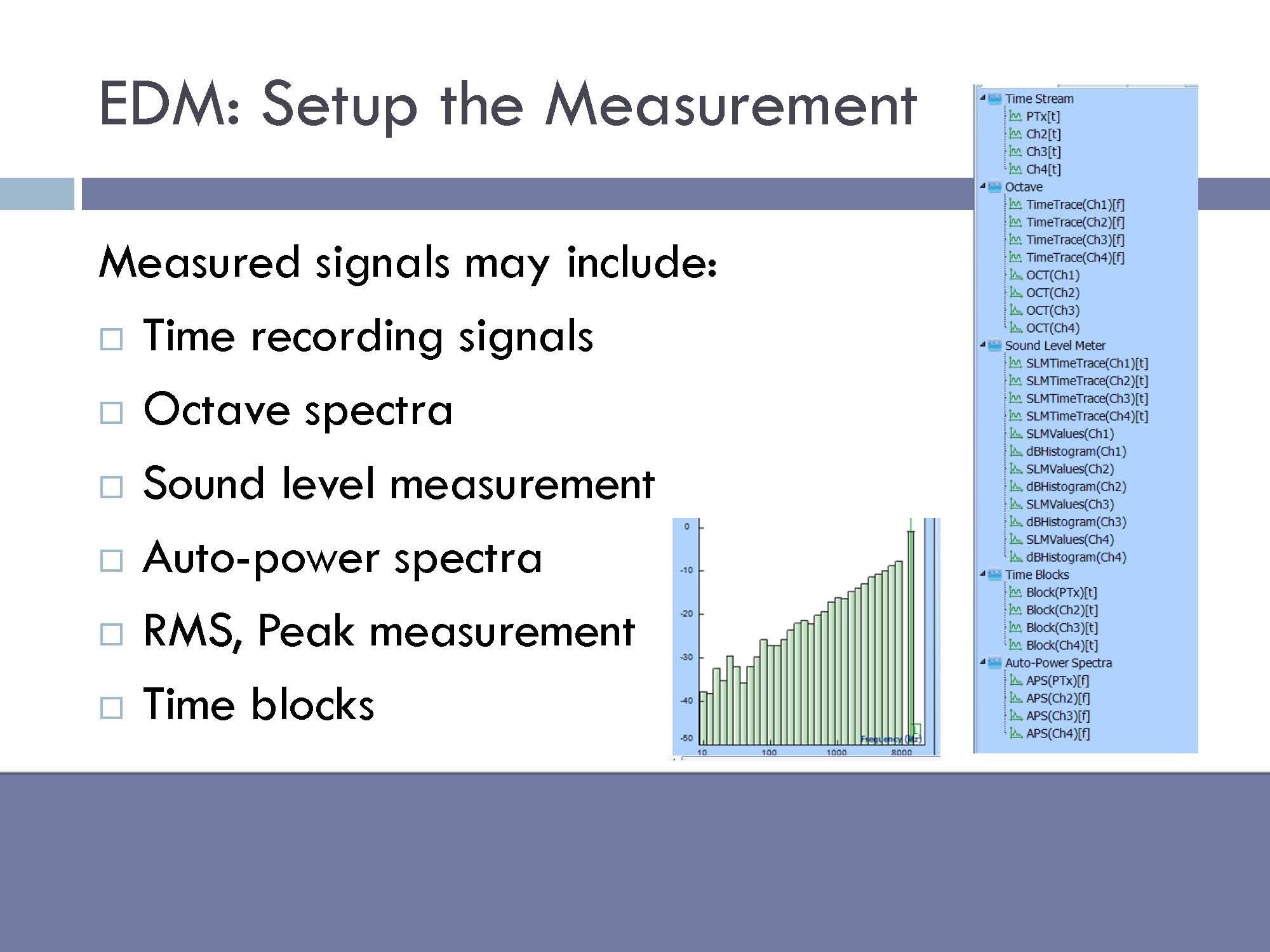 Measured signals may include: time recording signals, octave spectra, sound level measurement, auto power spectra, RMS, Peak measurement, time blocks.