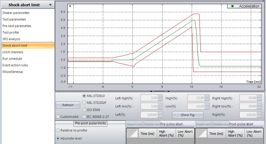 Crystal Instruments' EDM software configured for MIL-STD810 testing