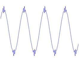 Figure 19: Acceleration Time Waveform with Fault