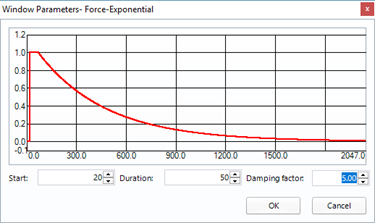 Force/Exponential window with setup parameters