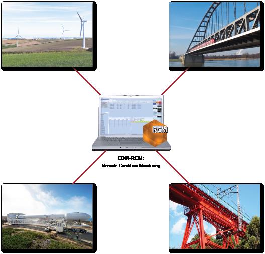 RCM-Industries.png