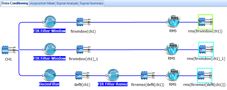 - In this example, only three paths of filters are shown. You might have noticed that the last path has a DecimFilter in front of FIR filter. We apply a decimation filter so that the time stream is first decimated to a low data rate so appropriate FIR filter can apply.