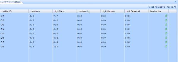 Alarm Warning Status.png
