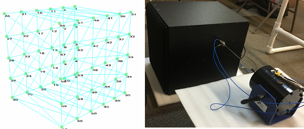 7. Subwoofer Enclosure Design Validation Using Modal Analysis