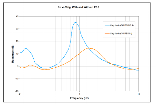 PSS Graph.png